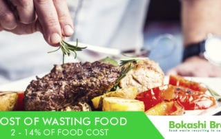 Cost of wasting food